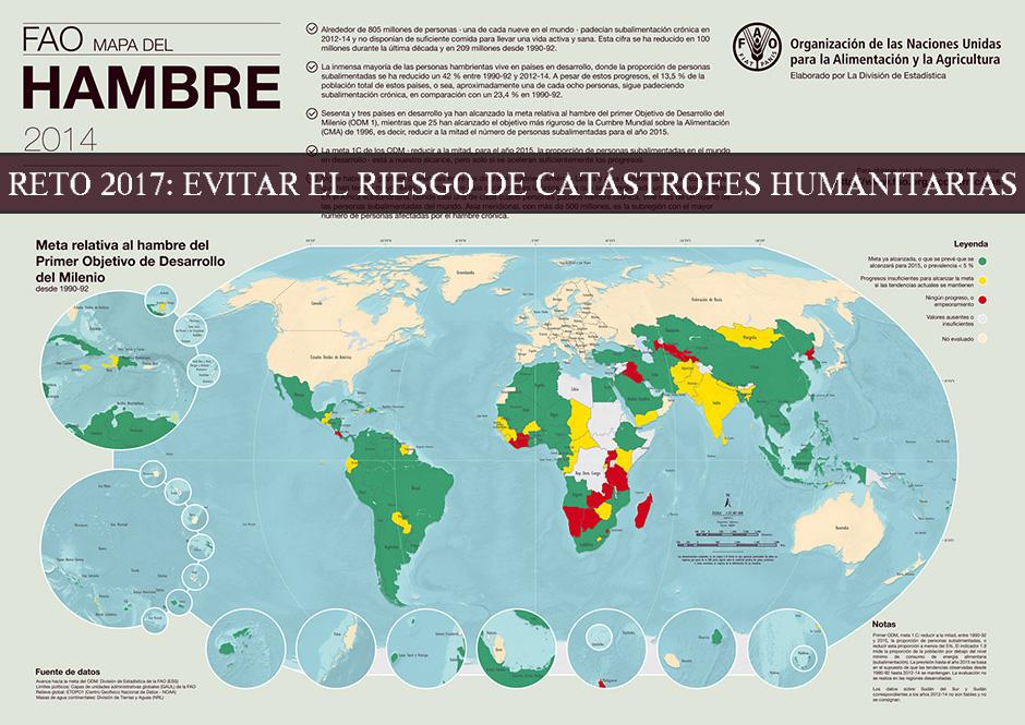 Resultado de imagen para RIESGOS ALIMENTARIOS y CATASTROFES